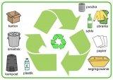 18 marca - Światowy Dzień Recyklingu w PSP w Żdżarach
